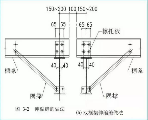 如何制作钢结构方案可以减少用钢量?