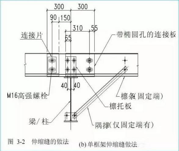 怎么制作钢结构方案可以减少用钢量